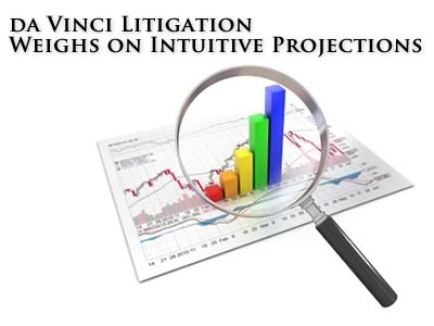 da Vinci Lawsuits Weigh on Intuitive Projections